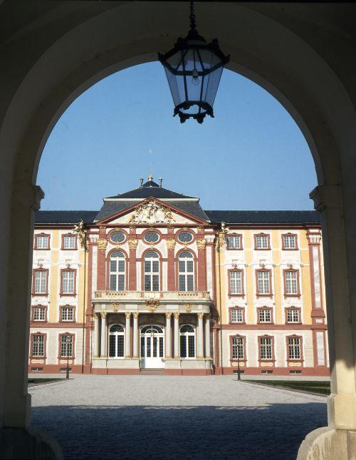 Eingangsfront Deutsches Musikautomatenmuseum