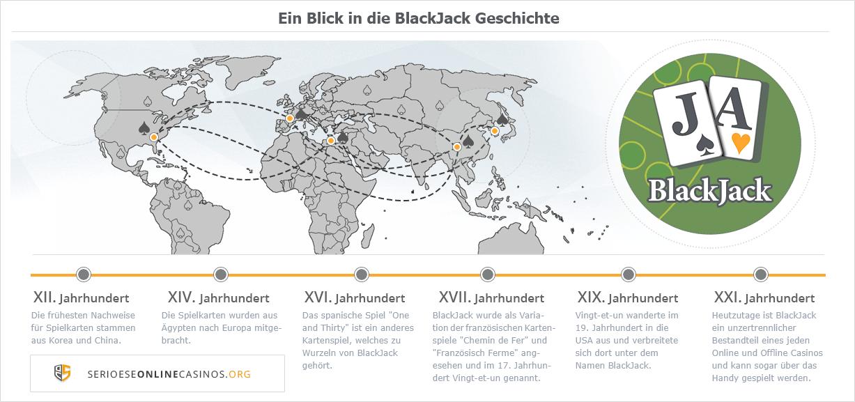 blackjack-entwicklung-verbreitung